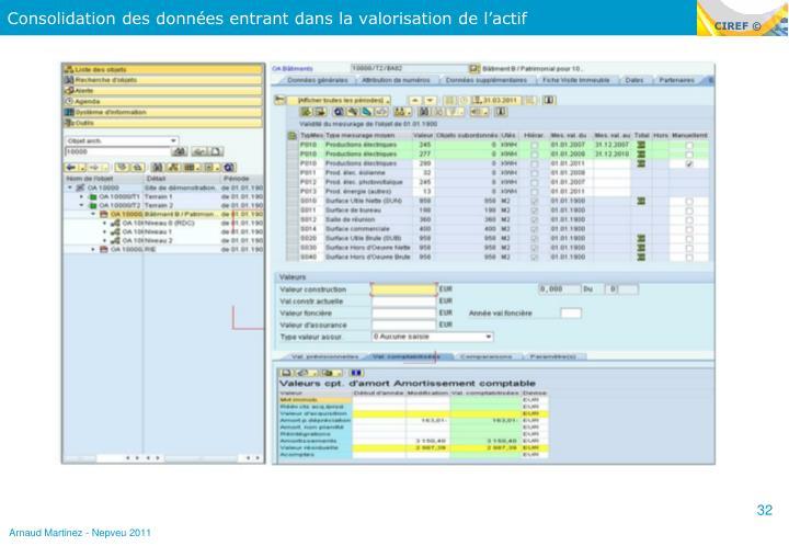 Consolidation des données entrant dans la valorisation de l'actif
