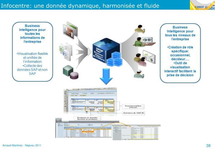 Infocentre: une donnée dynamique, harmonisée et fluide