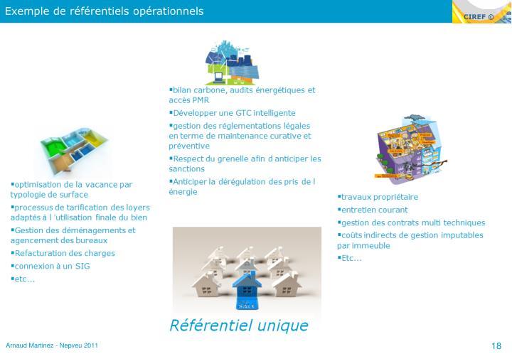Exemple de référentiels opérationnels