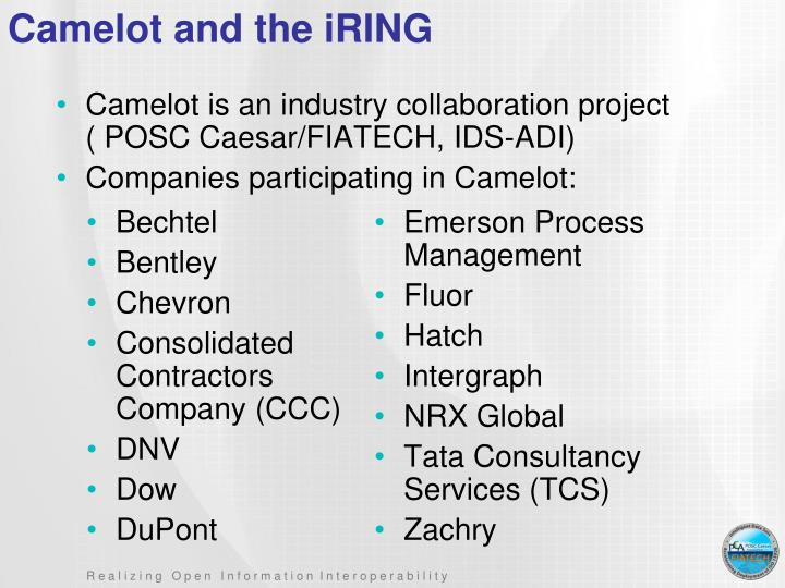 Camelot and the iRING
