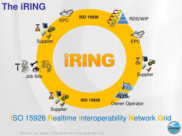 The iRING