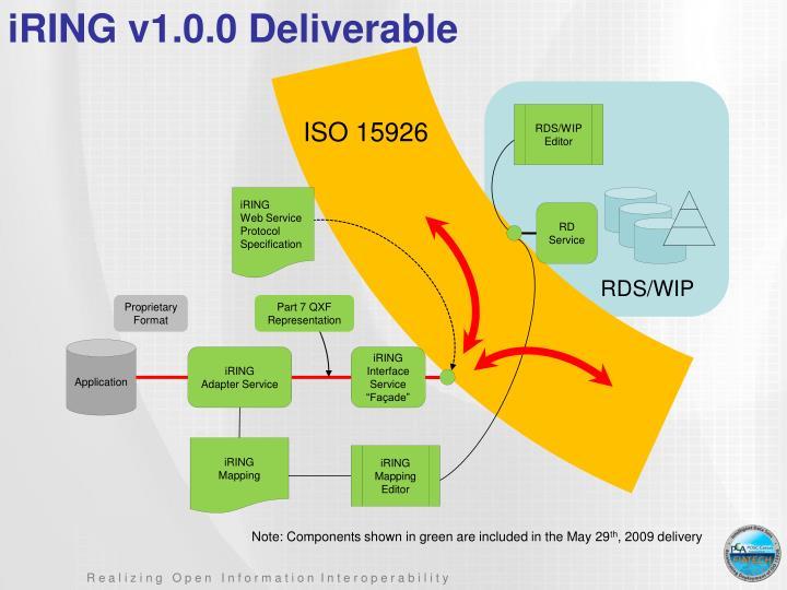 iRING v1.0.0 Deliverable