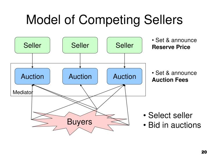 Model of Competing Sellers