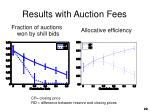 results with auction fees