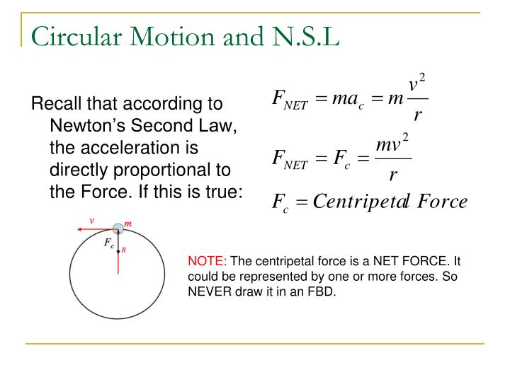 Circular Motion and N.S.L