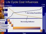 life cycle cost influences