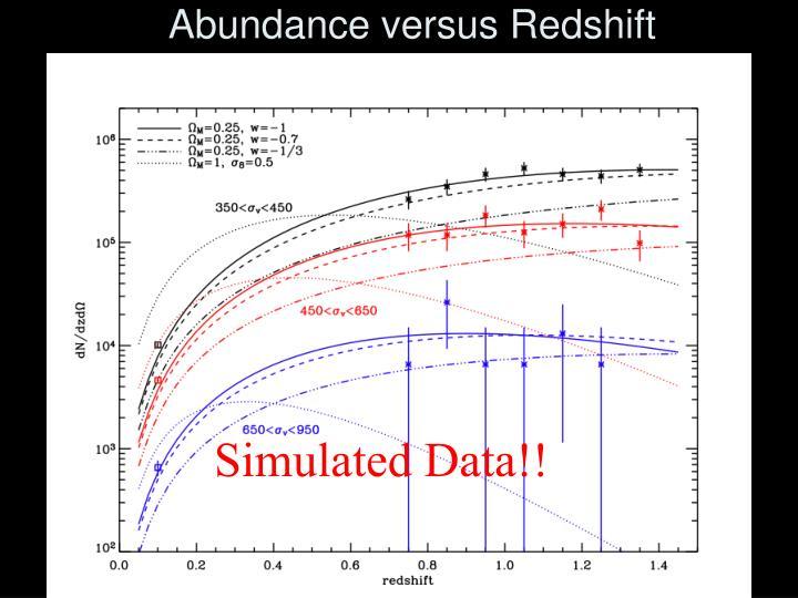Abundance versus Redshift