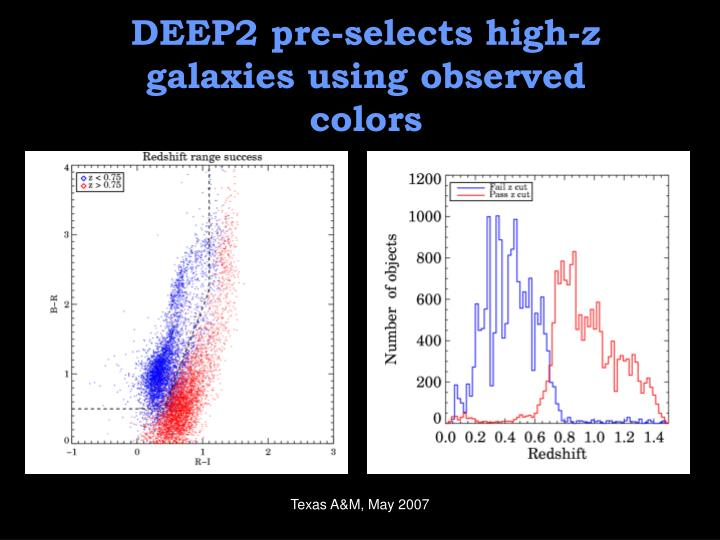 DEEP2 pre-selects high-z galaxies using observed colors