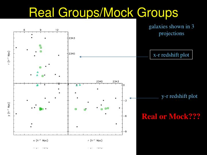 Real Groups/Mock Groups