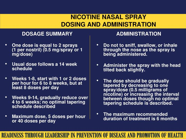 DOSAGE SUMMARY