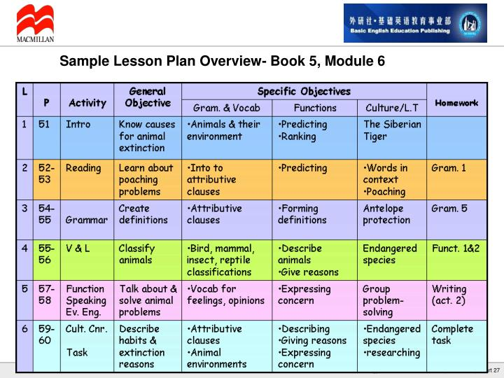 Sample Lesson Plan Overview- Book 5, Module 6