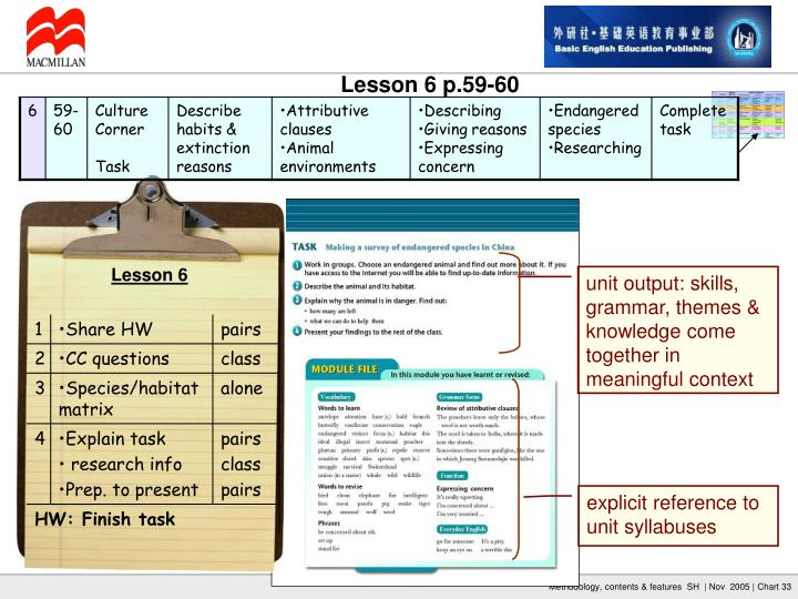 unit output: skills, grammar, themes & knowledge come together in meaningful context