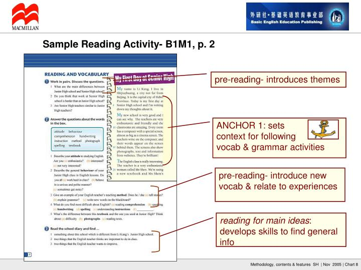 pre-reading- introduces themes