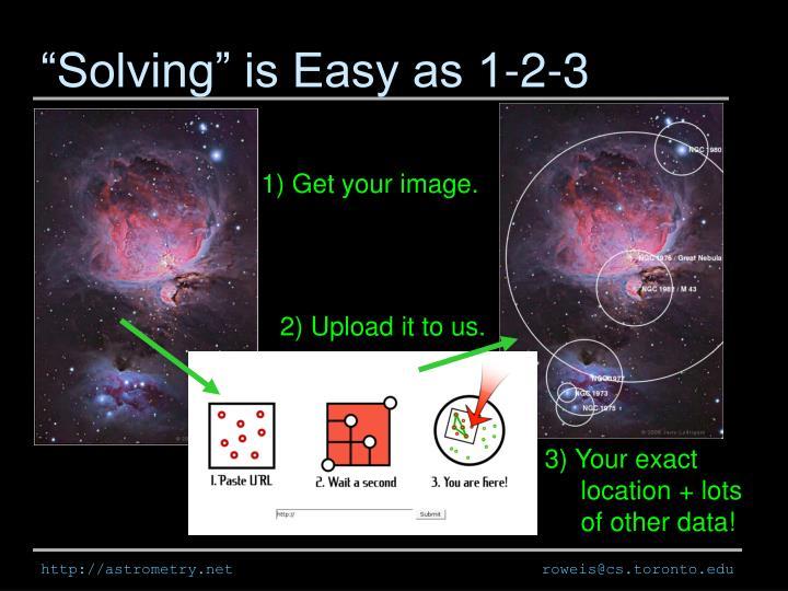 """Solving"" is Easy as 1-2-3"