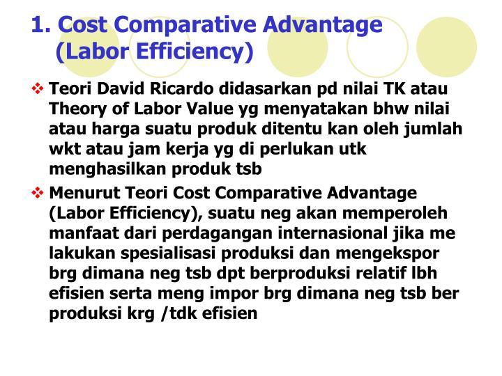 1. Cost Comparative Advantage