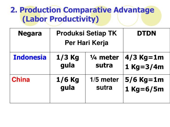 2. Production Comparative Advantage