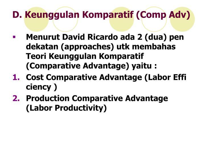 D. Keunggulan Komparatif (Comp Adv)