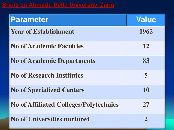 Briefs on Ahmadu Bello University, Zaria