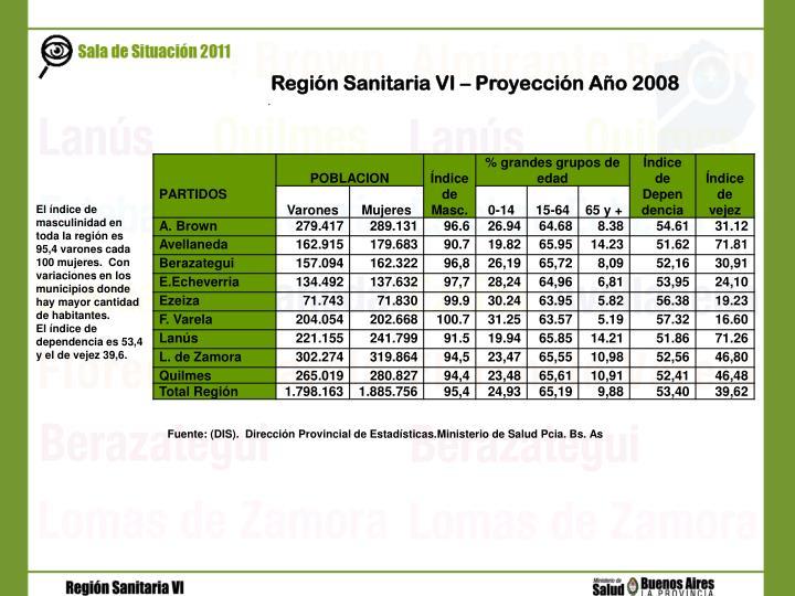 Región Sanitaria VI – Proyección Año 2008