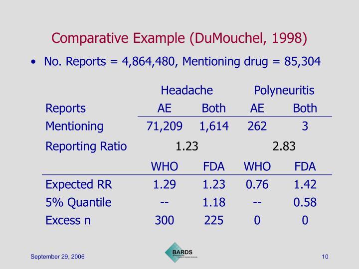 Comparative Example (DuMouchel, 1998)