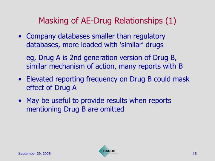 Masking of AE-Drug Relationships (1)