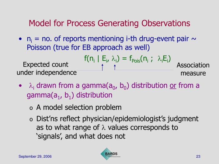 Model for Process Generating Observations
