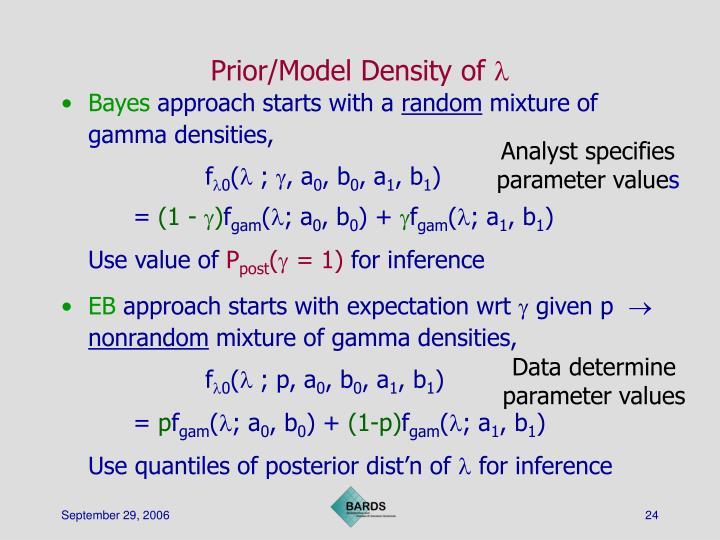 Prior/Model Density of