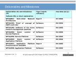 deliverables and milestones