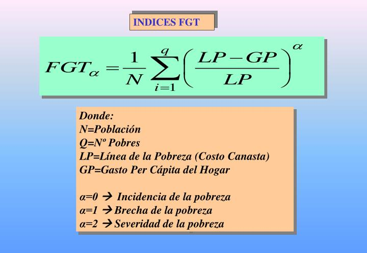 INDICES FGT