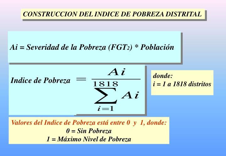 Ai = Severidad de la Pobreza (FGT