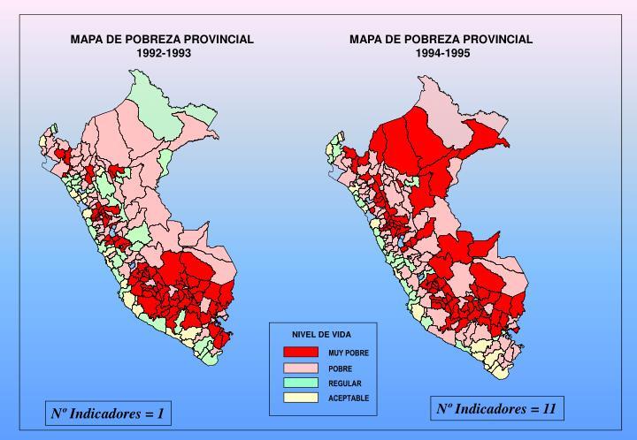 MAPA DE POBREZA PROVINCIAL