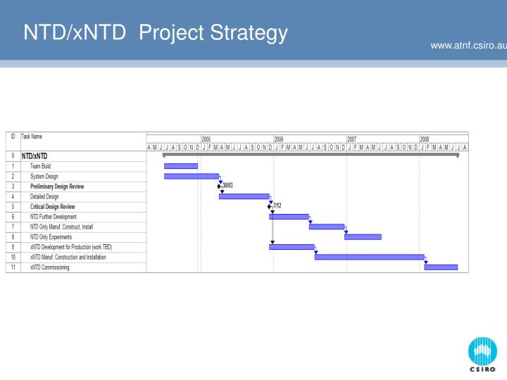 NTD/xNTD  Project Strategy