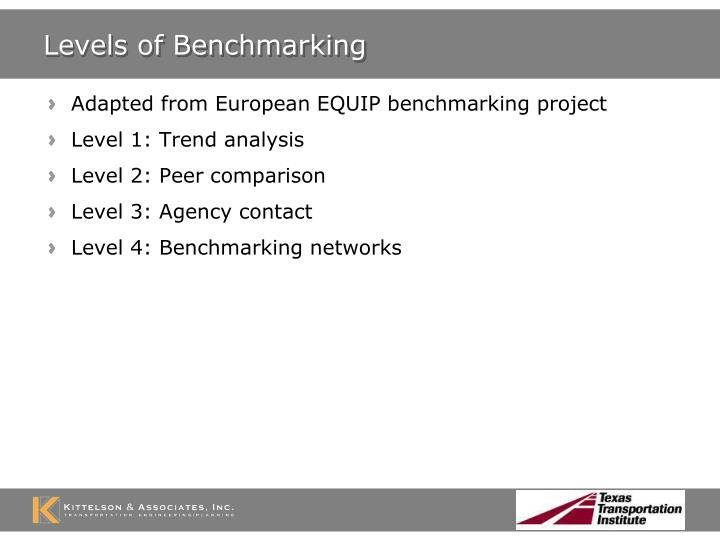 Levels of Benchmarking