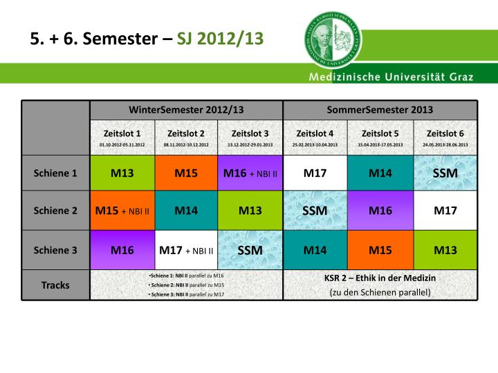 WinterSemester 2012/13