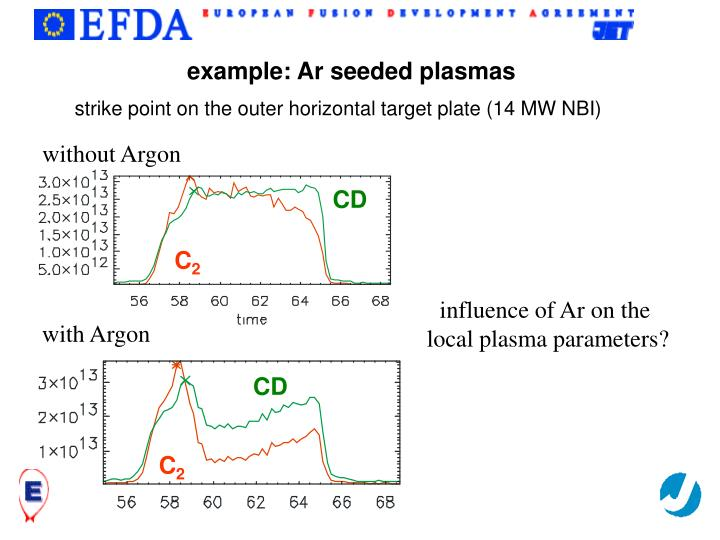 example: Ar seeded plasmas