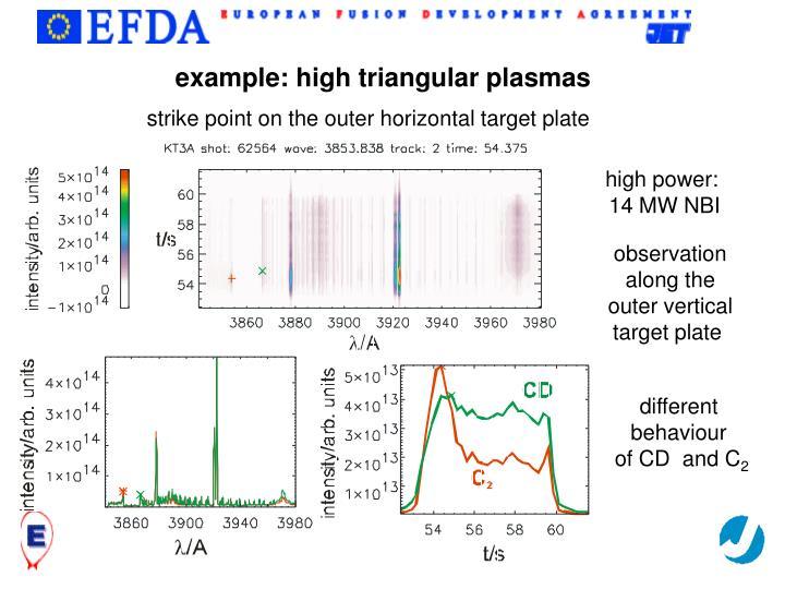 example: high triangular plasmas