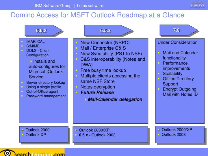 Domino Access for MSFT Outlook Roadmap at a Glance