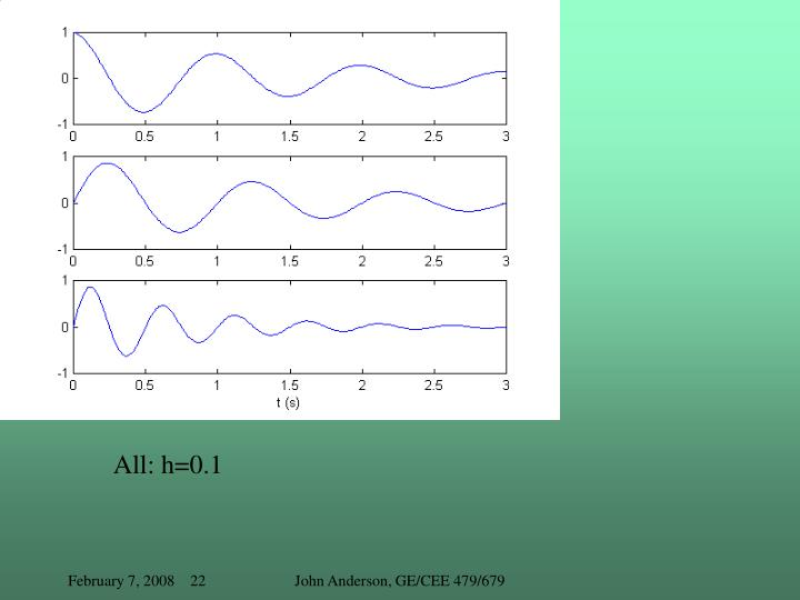 All: h=0.1