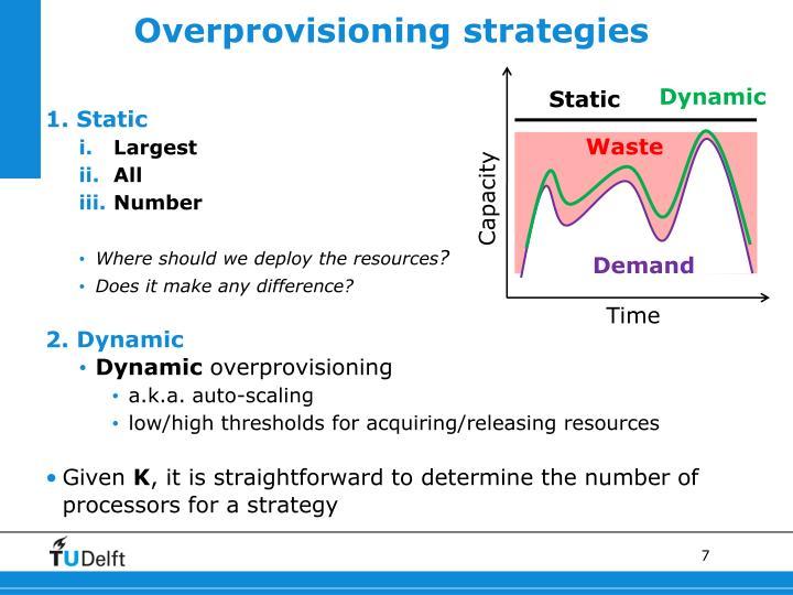 Overprovisioning strategies