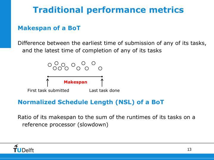 Traditional performance metrics