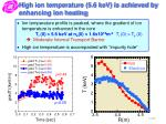 high ion temperature 5 6 kev is achieved by enhancing ion heating