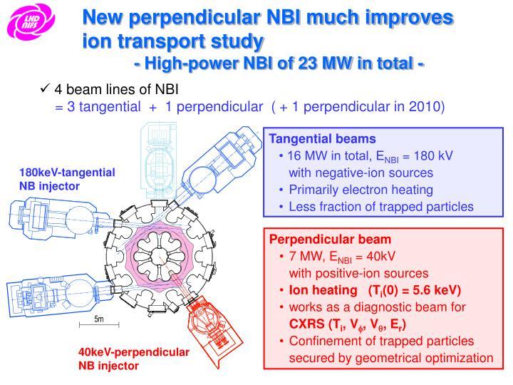 New perpendicular NBI much improves