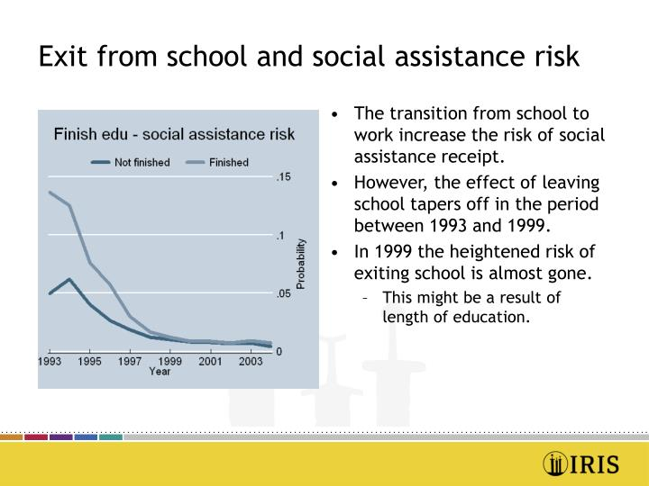 Exit from school and social assistance risk