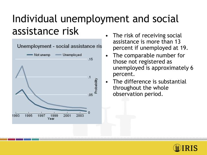 Individual unemployment and social assistance risk