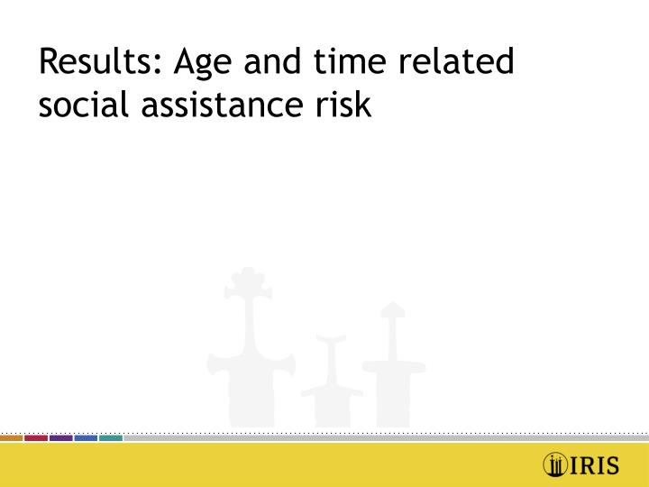 Results: Age and time related social assistance risk