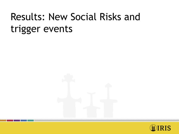 Results: New Social Risks and trigger events