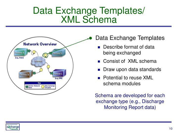 Data Exchange Templates/