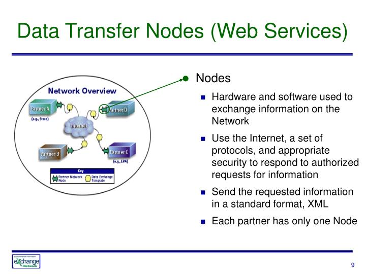 Data Transfer Nodes (Web Services)