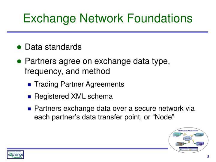 Exchange Network Foundations