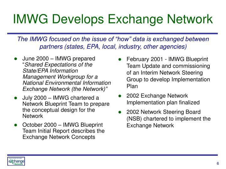 "June 2000 – IMWG prepared """